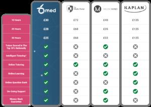 tutoring-price-comparison-table-bmat