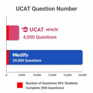 ucat-question-comparison