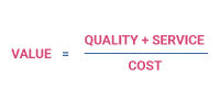 value-equation